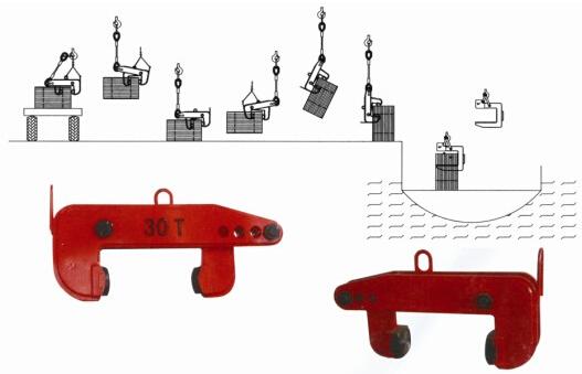 翻转吊具原理结构图